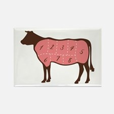 Cow Meat Cuts Numbered Magnets