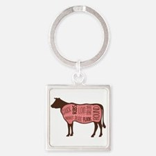 Cow Meat Cuts Diagram Keychains