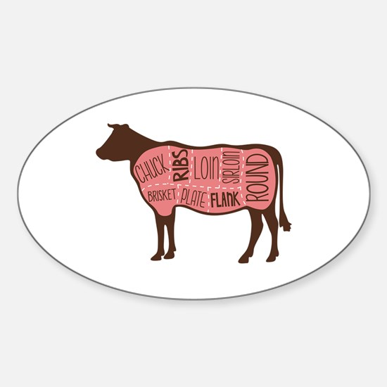 Cow Meat Cuts Diagram Decal