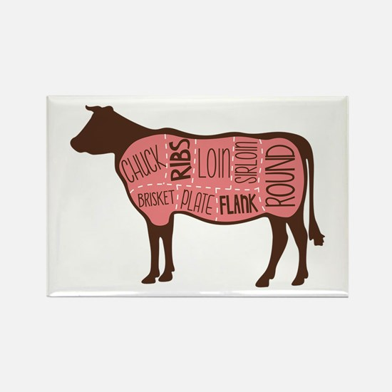 Cow Meat Cuts Diagram Magnets