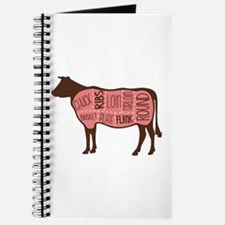Cow Meat Cuts Diagram Journal