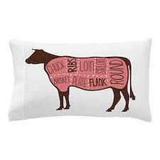 Cow Meat Cuts Diagram Pillow Case