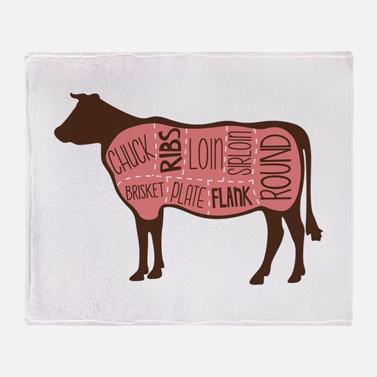 Cow Meat Cuts Diagram Throw Blanket