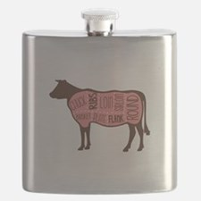 Cow Meat Cuts Diagram Flask