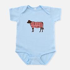 Cow Meat Cuts Diagram Body Suit