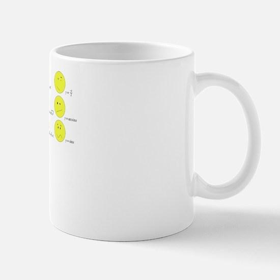 How do I feel today mug