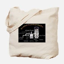 Gasifier Tote Bag