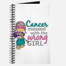 Combat Girl Thyroid Cancer Journal