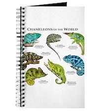 Chameleons of the World Journal