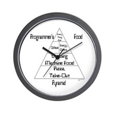 Programmer's Food Pyramid Wall Clock