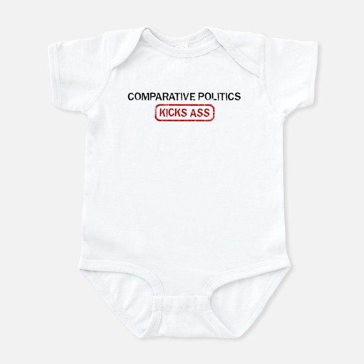 COMPARATIVE POLITICS kicks as Infant Bodysuit