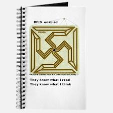 RFID Journal