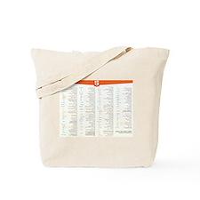 HTML5 Cheat Sheet Tote Bag