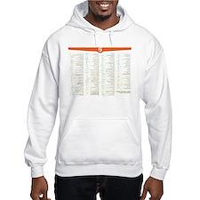 HTML5 Cheat Sheet Hoodie