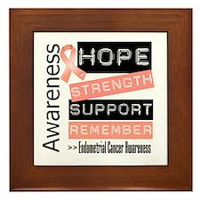Endometrial Cancer Strength Framed Tile