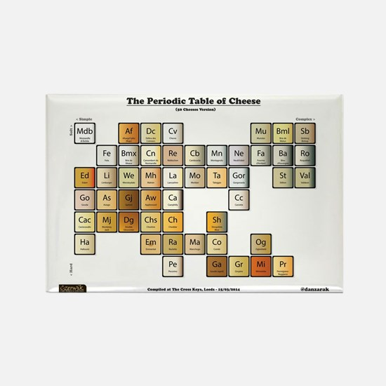 50 Cheese Periodic Table Rectangle Magnet