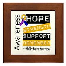 Bladder Cancer Framed Tile