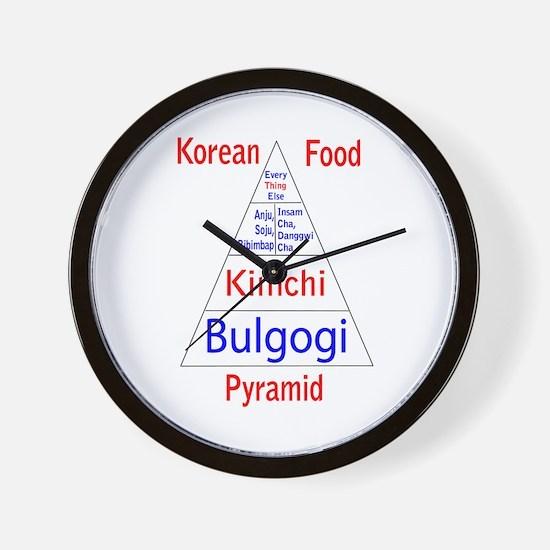 Korean Food Pyramid Wall Clock