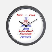 Iowa Food Pyramid Wall Clock