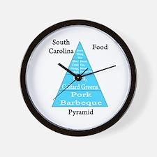 South Carolina Food Pyramid Wall Clock