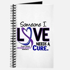 RA Needs a Cure 2 Journal