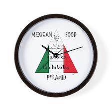Mexican Food Pyramid Wall Clock