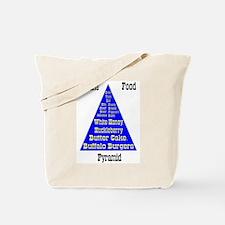 Montana Food Pyramid Tote Bag
