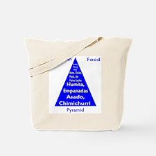 Argentinian Food Pyramid Tote Bag
