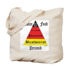 German Food Pyramid Tote Bag