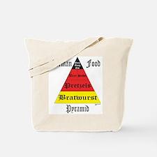 German Food Pyramid Tote Bag