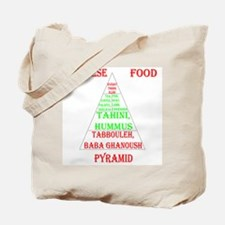 Lebanese Food Pyramid Tote Bag