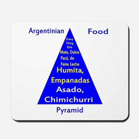 Argentinian Food Pyramid Mousepad