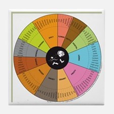 Whiskey Wheel Tile Coaster