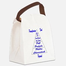 Pennsylvania Food Pyramid Canvas Lunch Bag