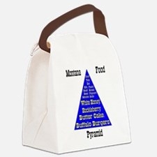 Montana Food Pyramid Canvas Lunch Bag