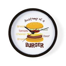 Anatomy of a BURGER Wall Clock