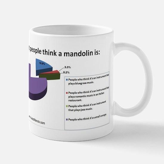 Mandolin Perspective Chart Mugs