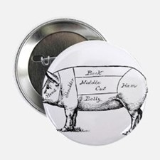 "Pig Diagram 2.25"" Button (10 pack)"