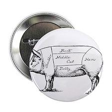 "Pig Diagram 2.25"" Button"