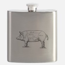 Pig Diagram Flask