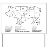 Pig Parts Yard Sign