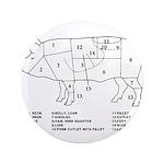 Pig Parts 3.5