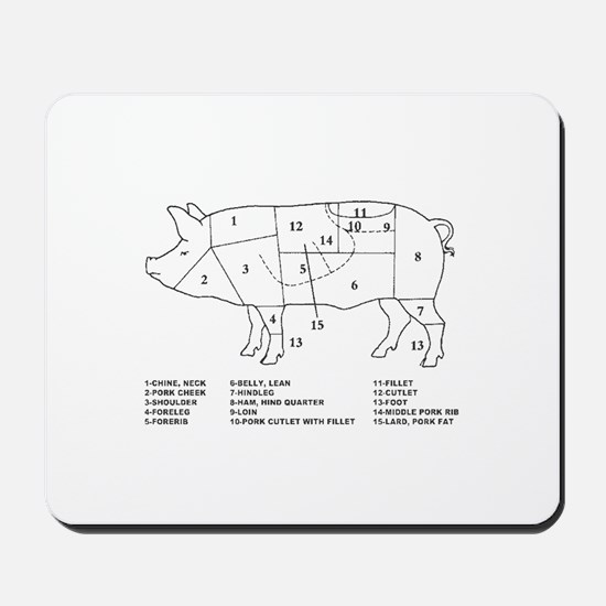 Pig Parts Mousepad