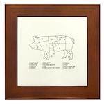 Pig Parts Framed Tile