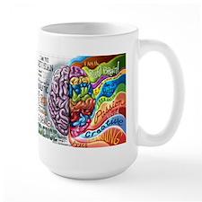 Left Brain Right Brain Cartoon Poster Mugs