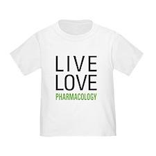 Pharmacology T