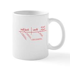 Simple Sentence Diagram Mugs