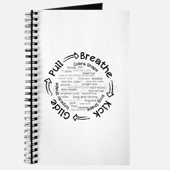 pull breathe kick glide Journal