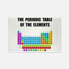 Periodic Table Elements Magnets