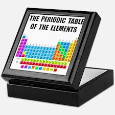 Periodic Table Elements Keepsake Box
